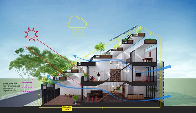 Mẫu nhà phố đẹp 4 tầng với thiết kế ruộng bậc thang ở Hà Tĩnh (21)