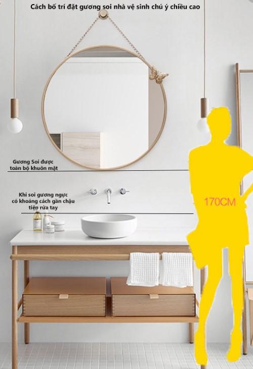 kích thước gương phòng tắm