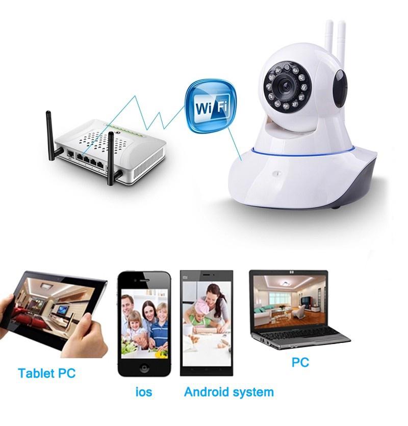 Camera IP là gì? Ưu và nhược điểm của Camera IP - Nhà Đẹp Số (1)