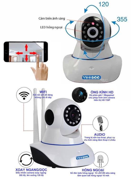 Camera IP là gì? Ưu và nhược điểm của Camera IP - Nhà Đẹp Số (2)