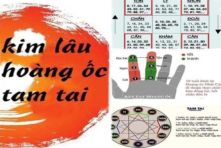 Sửa nhà tuyệt đối phải tránh các năm hạn Tam tai, Hoàng Ốc và Kim Lâu