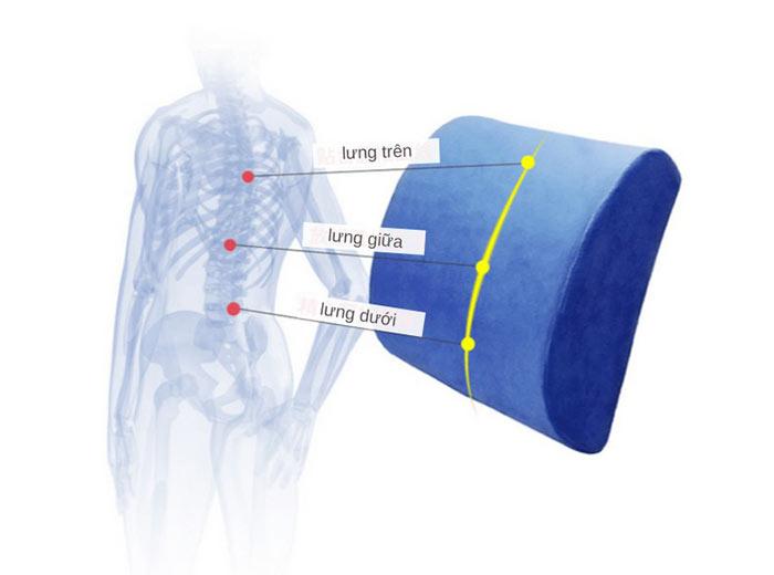 Sử dụng gối tựa lưng để đệm và hỗ trợ giảm đau mỏi lưng và eo khi làm việc tại văn phòng hay khi lái xe ô tô